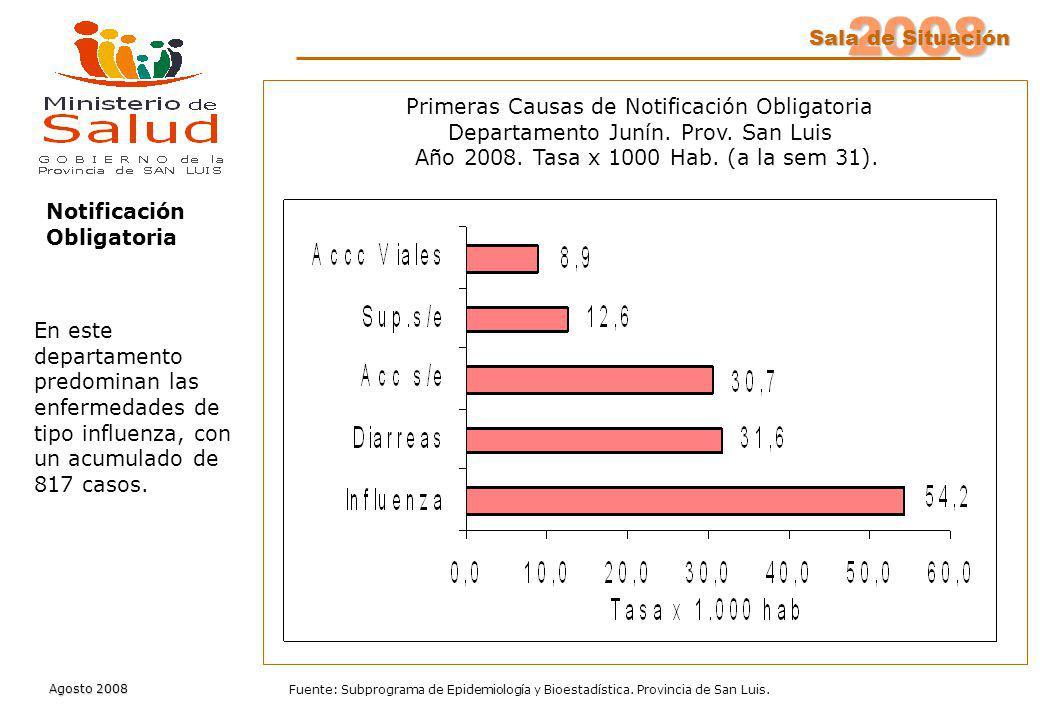 2008 Sala de Situación Agosto 2008 Fuente: Subprograma de Epidemiología y Bioestadística. Provincia de San Luis. Primeras Causas de Notificación Oblig
