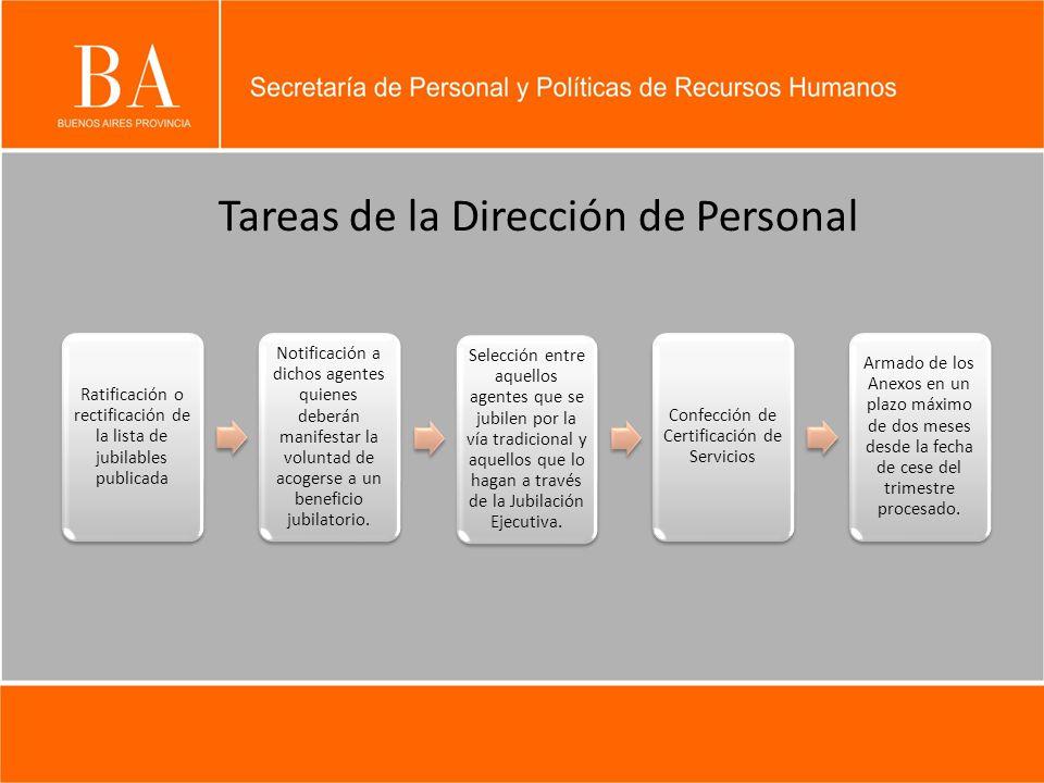 Tareas de la Dirección de Personal Ratificación o rectificación de la lista de jubilables publicada Notificación a dichos agentes quienes deberán mani