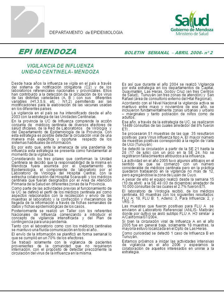 DEPARTAMENTO de EPIDEMIOLOGIA EPI MENDOZA BOLETIN SEMANAL – ABRIL 2006- nº 2 Desde hace años la influenza se vigila en el país a través del sistema de