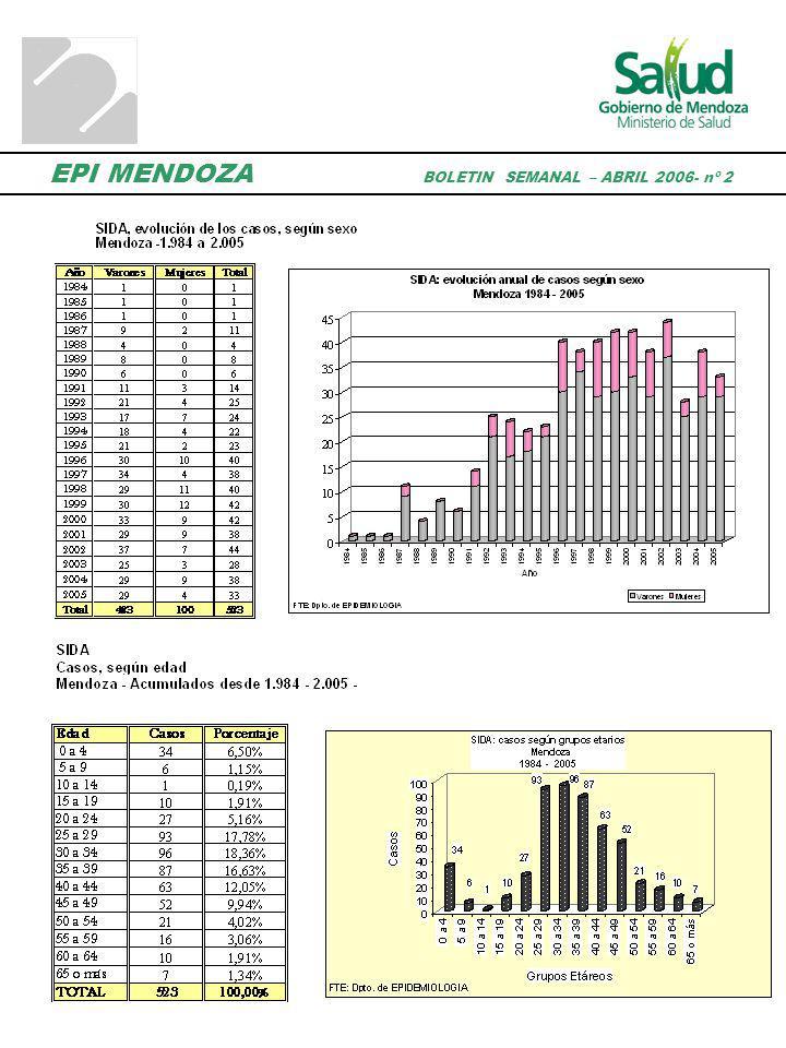 EPI MENDOZA BOLETIN SEMANAL – ABRIL 2006- nº 2