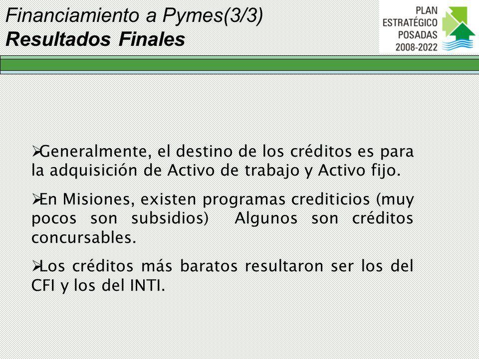 Sector Bancario Y Financiero(1/4) Conformación del Sector Conformado por Instituciones bancarias, financieras y demás empresas e instituciones de derecho público o privado, debidamente autorizadas.