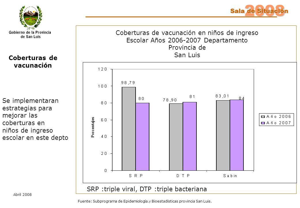 2008 Sala de Situación Abril 2008 Fuente: Subprograma de Epidemiología.y Bioestadísticas provincia San Luis.