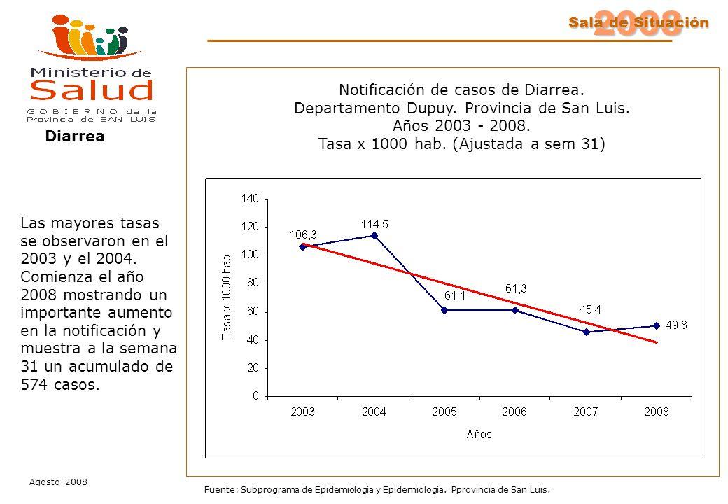 2008 Sala de Situación Agosto 2008 Fuente: Subprograma de Epidemiología y Epidemiología. Pprovincia de San Luis. Notificación de casos de Diarrea. Dep