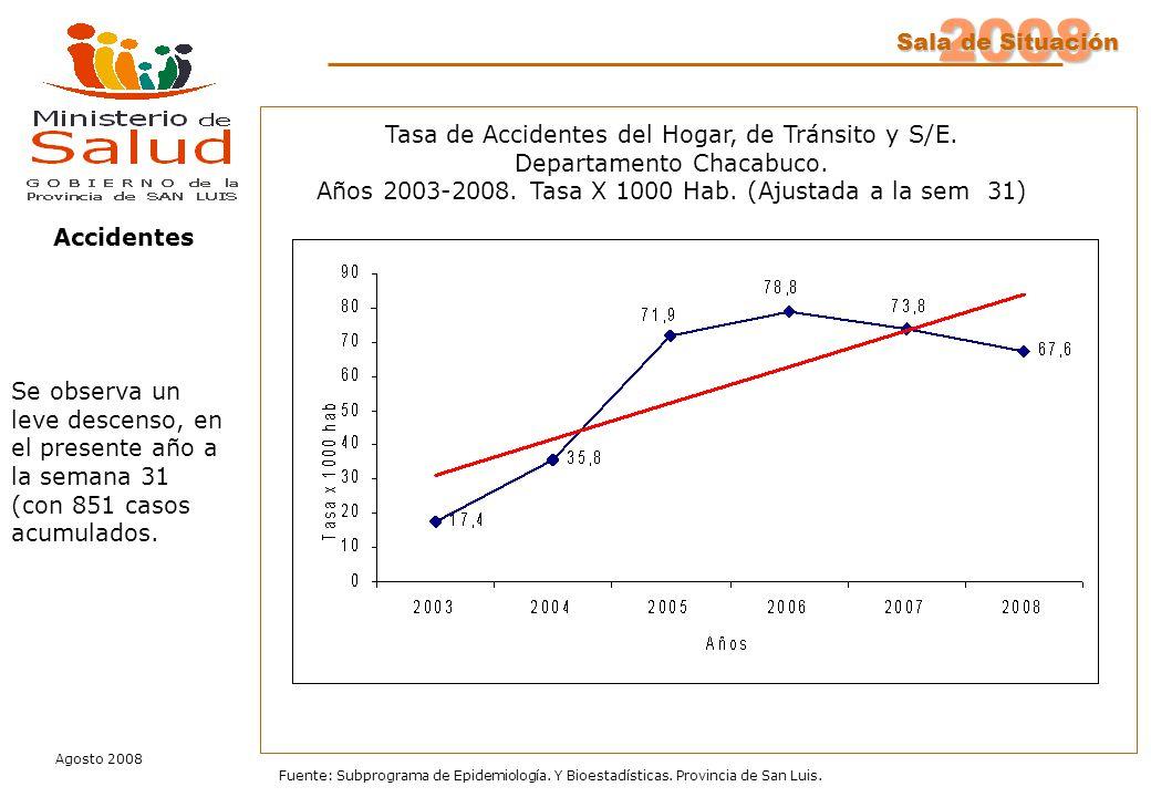 2008 Sala de Situación Agosto 2008 Fuente: Subprograma de Epidemiología. Y Bioestadísticas. Provincia de San Luis. Tasa de Accidentes del Hogar, de Tr