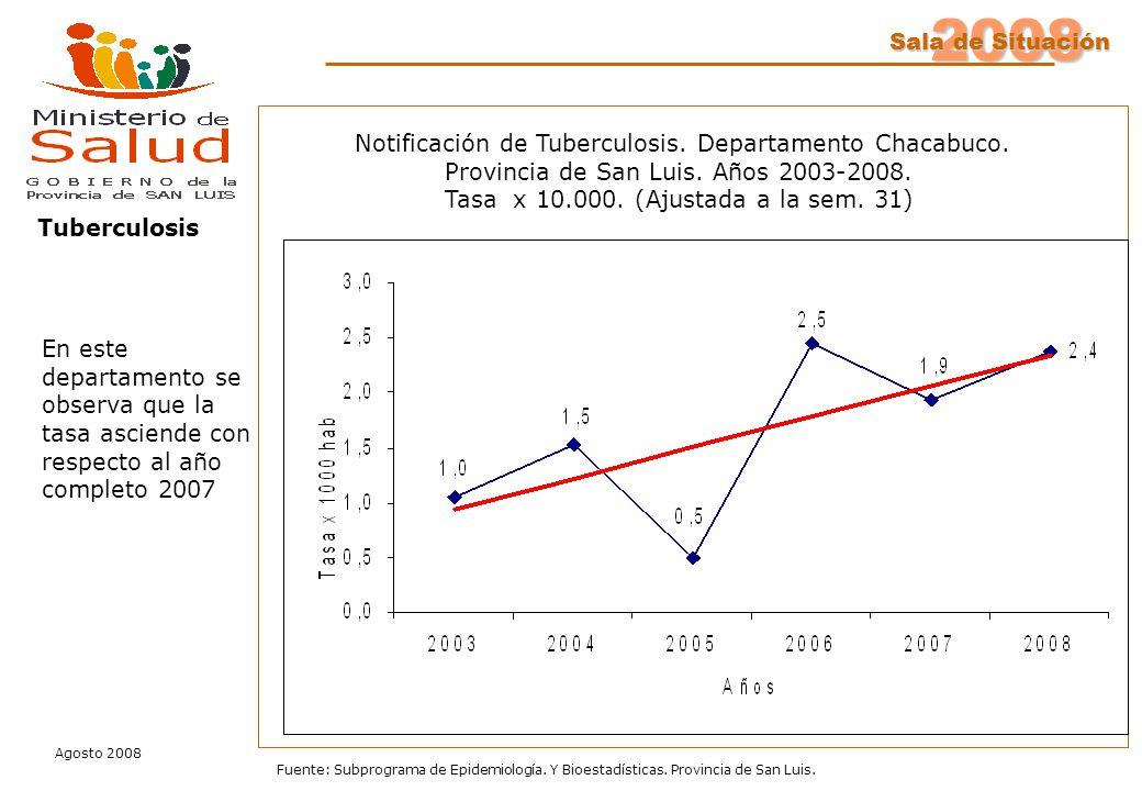2008 Sala de Situación Agosto 2008 Fuente: Subprograma de Epidemiología. Y Bioestadísticas. Provincia de San Luis. Notificación de Tuberculosis. Depar