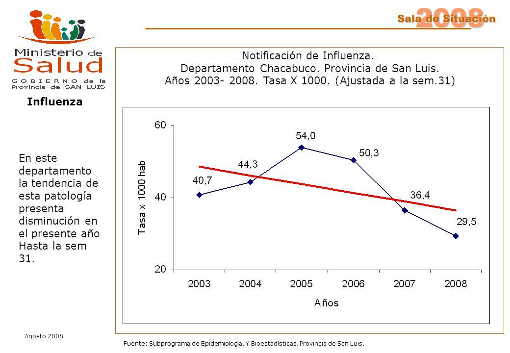 2008 Sala de Situación Agosto 2008 Fuente: Subprograma de Epidemiología. Y Bioestadísticas. Provincia de San Luis. Notificación de Influenza. Departam