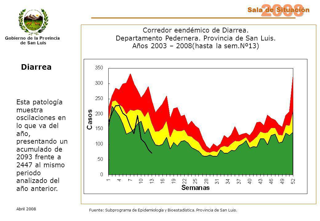 2008 Sala de Situación Sala de Situación Abril 2008 Fuente: Subprograma de Epidemiología y Bioestadística.