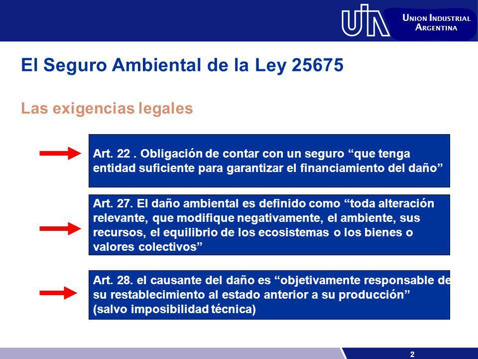 2 U NION I NDUSTRIAL A RGENTINA El Seguro Ambiental de la Ley 25675 Las exigencias legales Art.