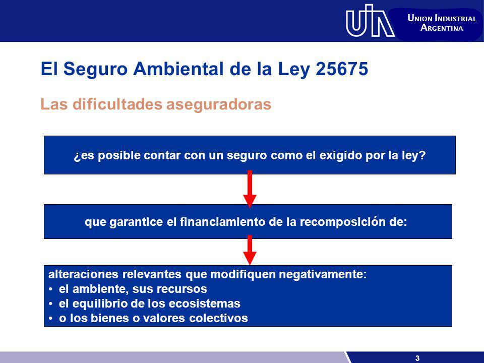 3 U NION I NDUSTRIAL A RGENTINA El Seguro Ambiental de la Ley 25675 Las dificultades aseguradoras ¿es posible contar con un seguro como el exigido por la ley.