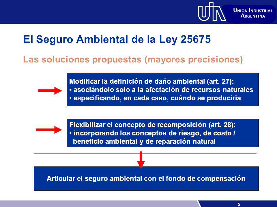5 U NION I NDUSTRIAL A RGENTINA El Seguro Ambiental de la Ley 25675 Las soluciones propuestas (mayores precisiones) Modificar la definición de daño ambiental (art.