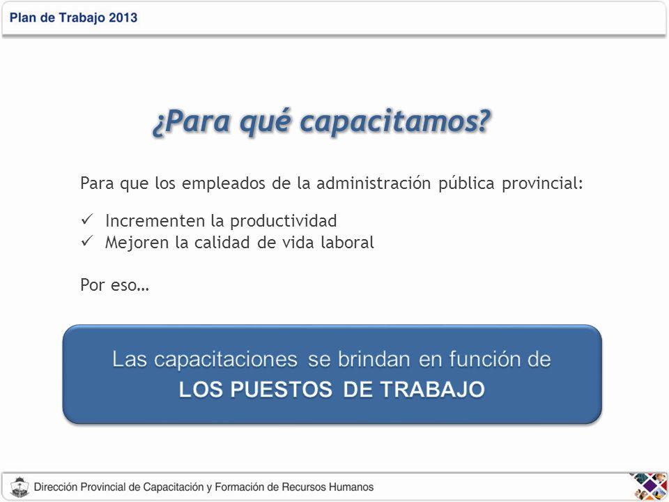 Para que los empleados de la administración pública provincial: Incrementen la productividad Mejoren la calidad de vida laboral Por eso…