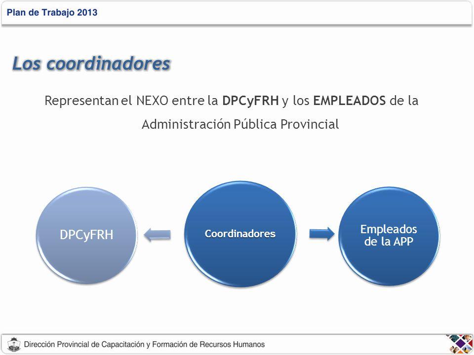 Representan el NEXO entre la DPCyFRH y los EMPLEADOS de la Administración Pública Provincial Coordinadore s Empleados de la APP DPCyFRH