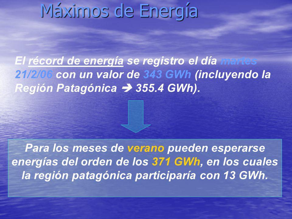 El récord de energía se registro el día martes 21/2/06 con un valor de 343 GWh (incluyendo la Región Patagónica 355.4 GWh). Máximos de Energía Para lo