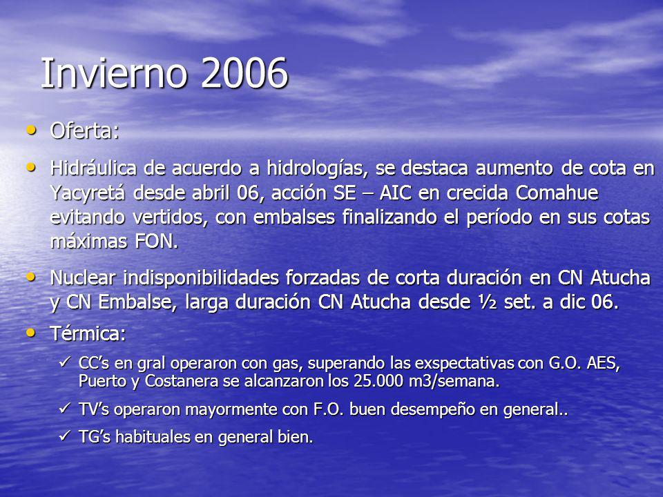 Invierno 2006 Oferta: Oferta: Hidráulica de acuerdo a hidrologías, se destaca aumento de cota en Yacyretá desde abril 06, acción SE – AIC en crecida C