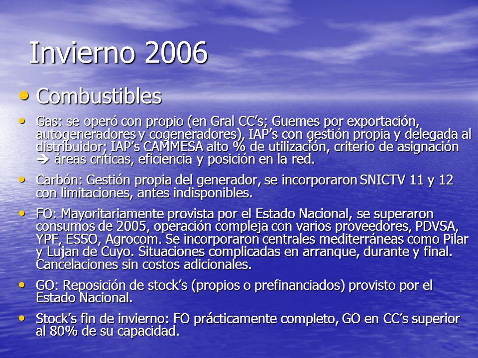 Invierno 2006 Combustibles Combustibles Gas: se operó con propio (en Gral CCs; Guemes por exportación, autogeneradores y cogeneradores), IAPs con gest