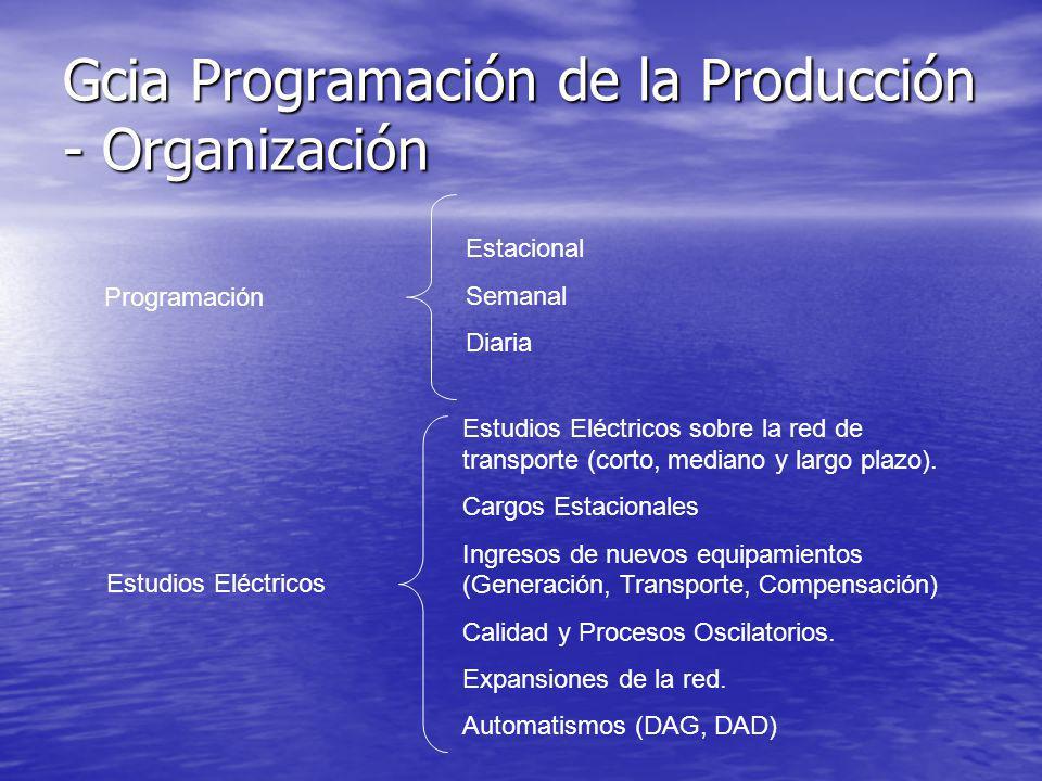 Gcia Programación de la Producción - Organización Programación Estudios Eléctricos Estacional Semanal Diaria Estudios Eléctricos sobre la red de trans