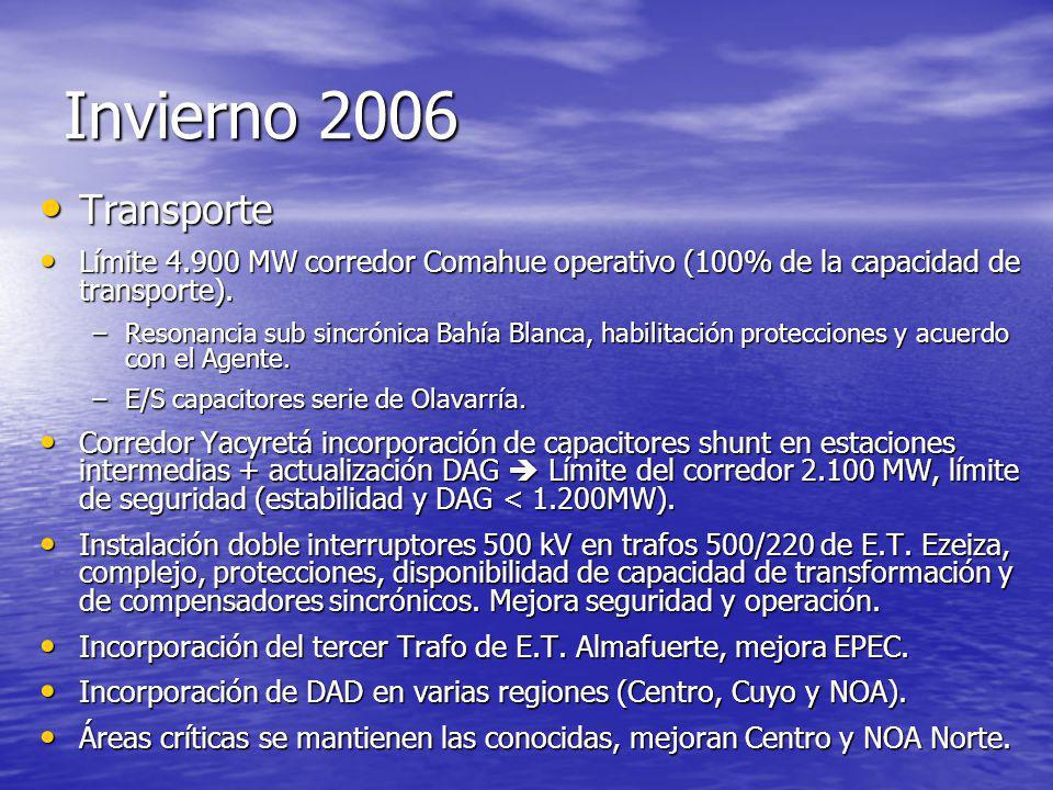 Invierno 2006 Transporte Transporte Límite 4.900 MW corredor Comahue operativo (100% de la capacidad de transporte). Límite 4.900 MW corredor Comahue