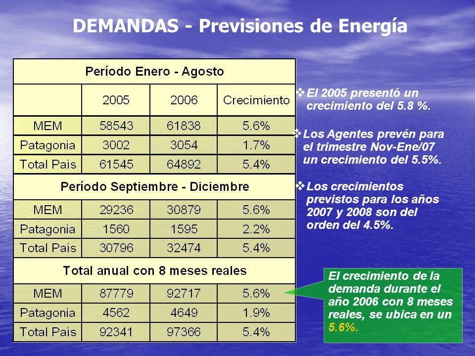 DEMANDAS - Previsiones de Energía El 2005 presentó un crecimiento del 5.8 %. El crecimiento de la demanda durante el año 2006 con 8 meses reales, se u