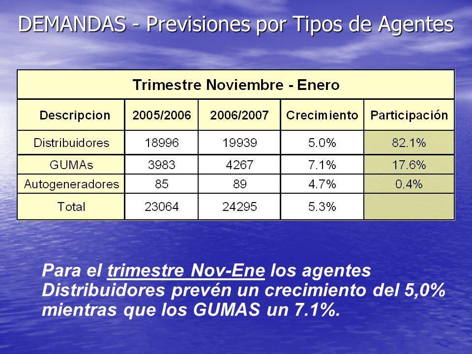Para el trimestre Nov-Ene los agentes Distribuidores prevén un crecimiento del 5,0% mientras que los GUMAS un 7.1%. DEMANDAS - Previsiones por Tipos d