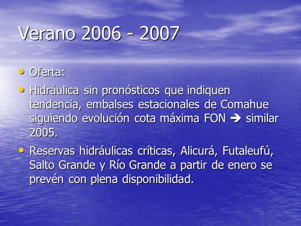 Verano 2006 - 2007 Oferta: Oferta: Hidráulica sin pronósticos que indiquen tendencia, embalses estacionales de Comahue siguiendo evolución cota máxima