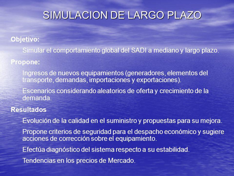 SIMULACION DE LARGO PLAZO Objetivo: Simular el comportamiento global del SADI a mediano y largo plazo. Propone: Ingresos de nuevos equipamientos (gene