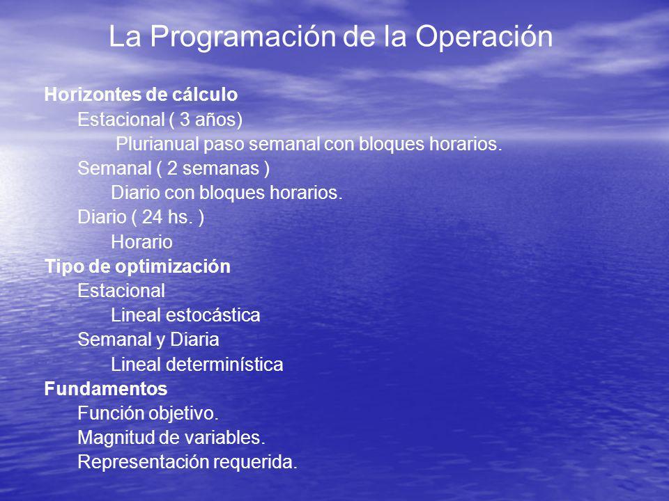 La Programación de la Operación Horizontes de cálculo Estacional ( 3 años) Plurianual paso semanal con bloques horarios. Semanal ( 2 semanas ) Diario