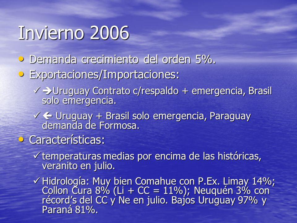Verano 2006 - 2007 Oferta: Oferta: Nuclear Atucha indisponible hasta fines de diciembre 2006, Embalse posterga su MAPRO estacional a mediados de marzo.