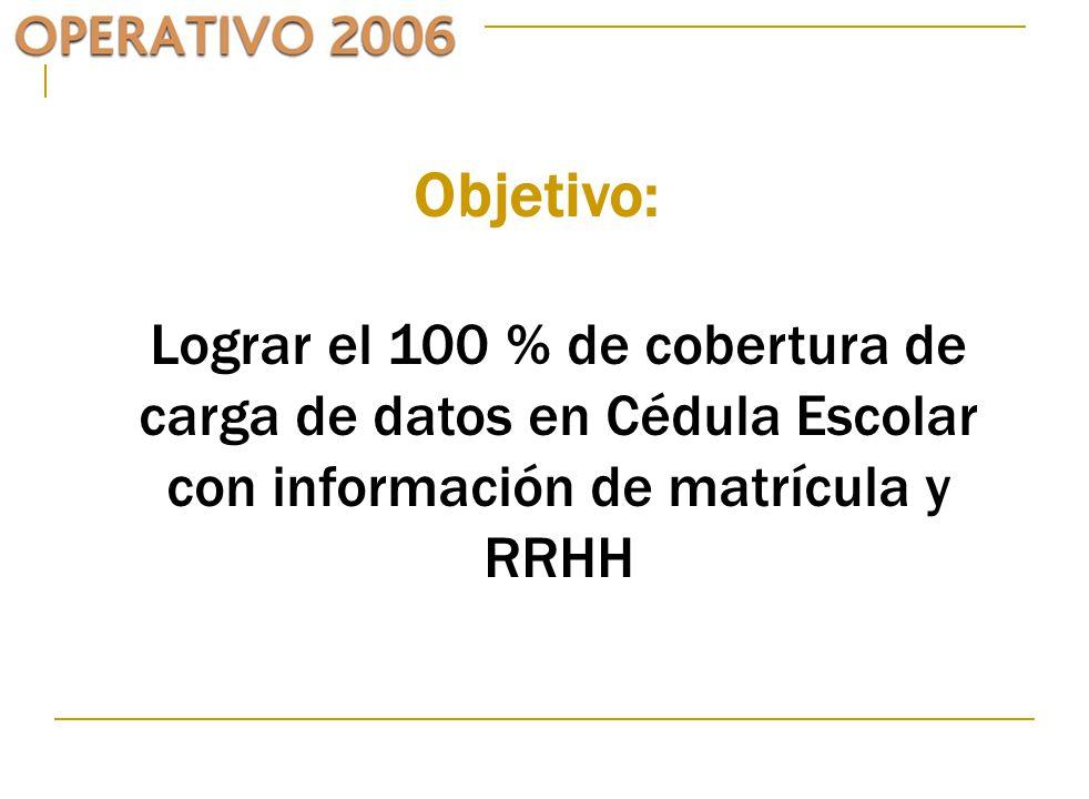 Lograr el 100 % de cobertura de carga de datos en Cédula Escolar con información de matrícula y RRHH Objetivo: