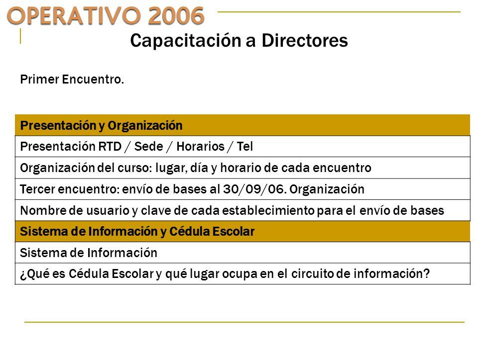 Capacitación a Directores Presentación y Organización Presentación RTD / Sede / Horarios / Tel Organización del curso: lugar, día y horario de cada en
