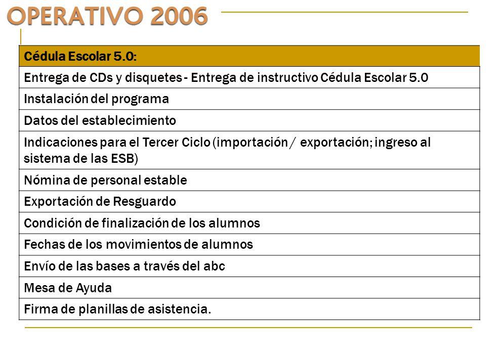 Cédula Escolar 5.0: Entrega de CDs y disquetes - Entrega de instructivo Cédula Escolar 5.0 Instalación del programa Datos del establecimiento Indicaci