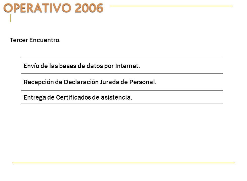 Tercer Encuentro. Envío de las bases de datos por Internet. Recepción de Declaración Jurada de Personal. Entrega de Certificados de asistencia.