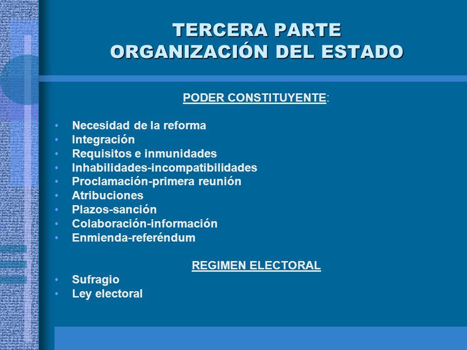 TERCERA PARTE ORGANIZACIÓN DEL ESTADO PODER CONSTITUYENTE: Necesidad de la reforma Integración Requisitos e inmunidades Inhabilidades-incompatibilidad