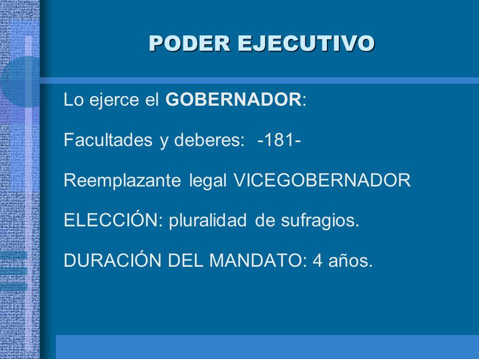 PODER EJECUTIVO Lo ejerce el GOBERNADOR: Facultades y deberes: -181- Reemplazante legal VICEGOBERNADOR ELECCIÓN: pluralidad de sufragios. DURACIÓN DEL