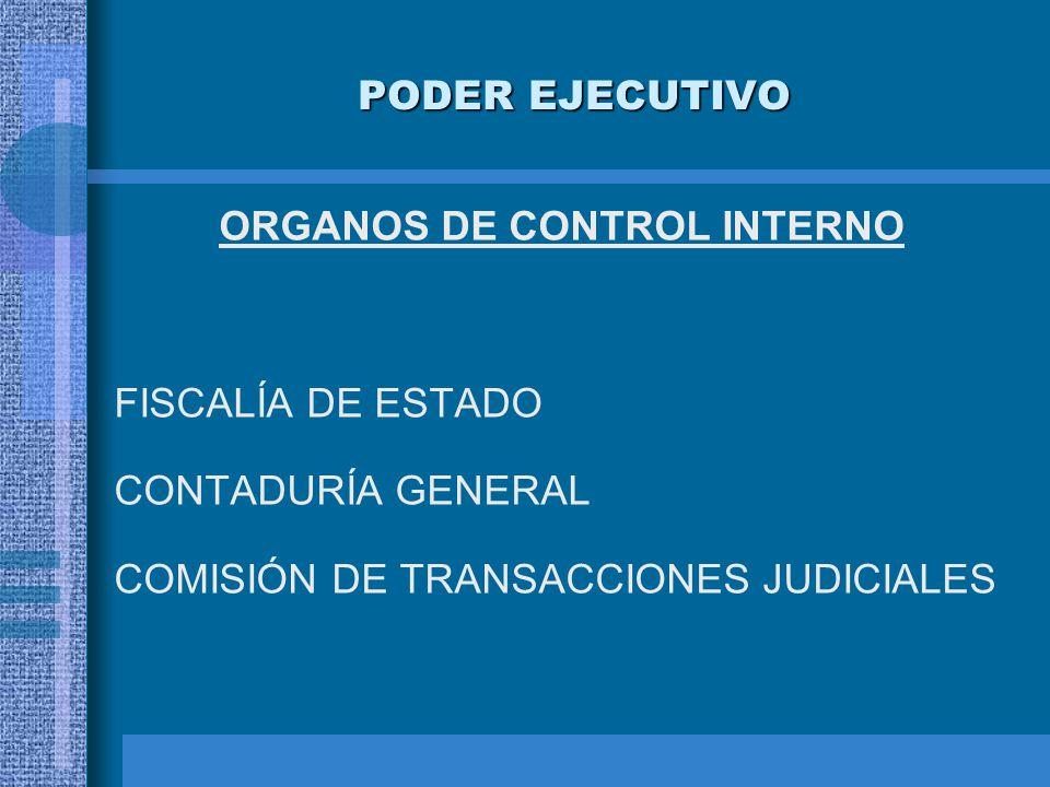 PODER EJECUTIVO ORGANOS DE CONTROL INTERNO FISCALÍA DE ESTADO CONTADURÍA GENERAL COMISIÓN DE TRANSACCIONES JUDICIALES