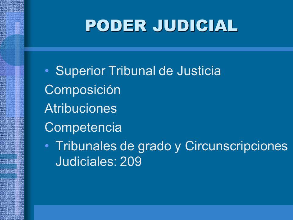 PODER JUDICIAL Superior Tribunal de Justicia Composición Atribuciones Competencia Tribunales de grado y Circunscripciones Judiciales: 209