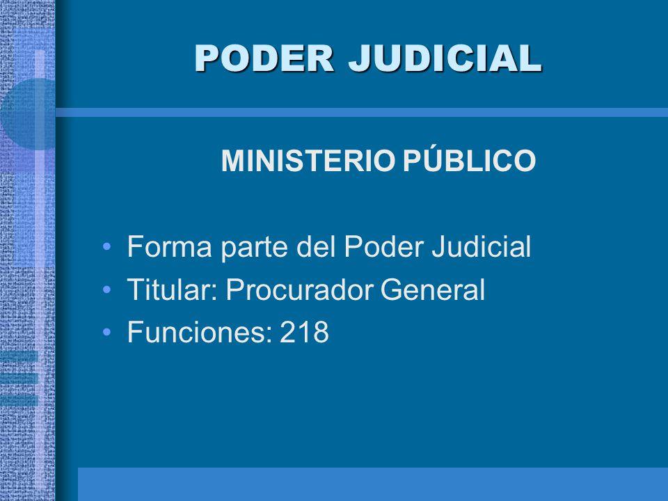 PODER JUDICIAL MINISTERIO PÚBLICO Forma parte del Poder Judicial Titular: Procurador General Funciones: 218