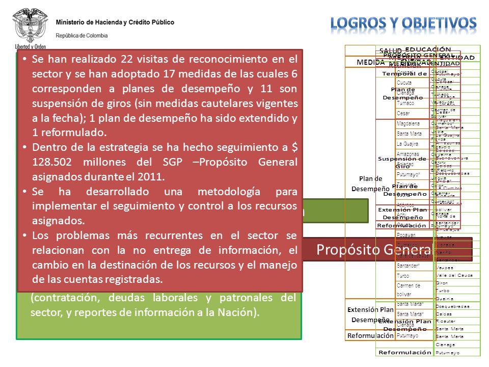 Deficiencias en la administración de los recursos en los Fondos Locales de Salud en los aspectos presupuestales, de tesorería y contables.