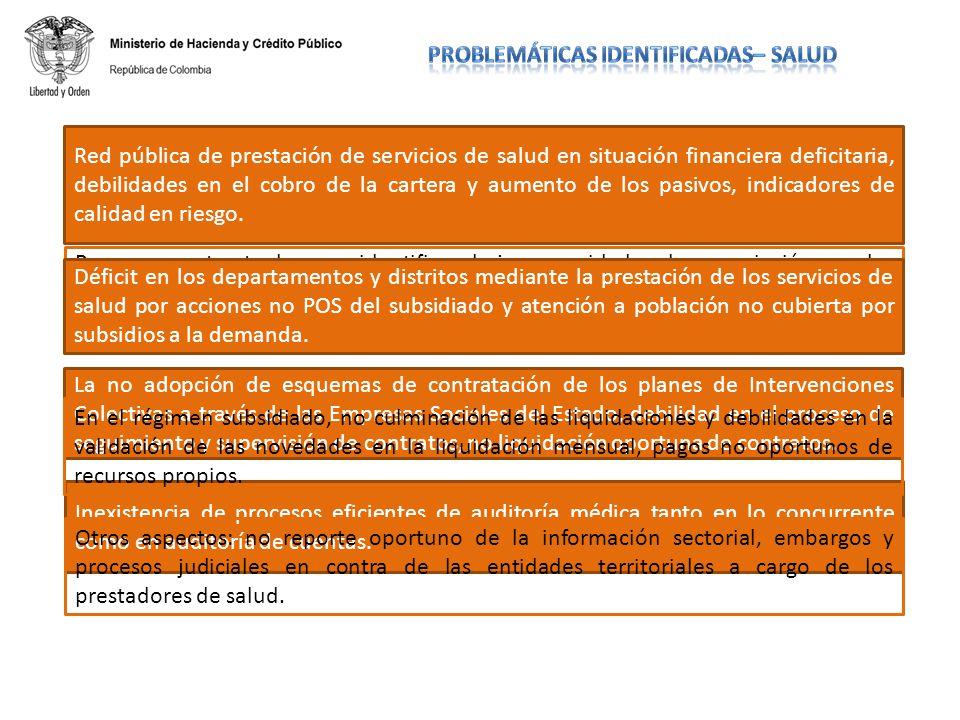 Deficiencias en la administración de los recursos en los Fondos Locales de Salud en los aspectos presupuestales, de tesorería y contables. Procesos co