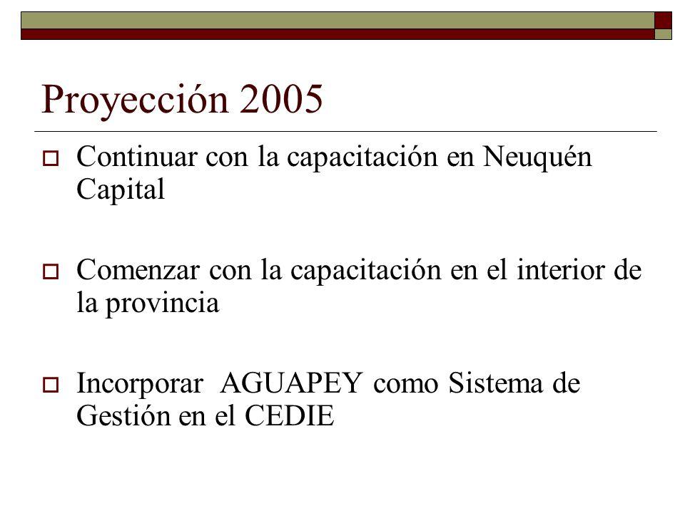 Proyección 2005 Continuar con la capacitación en Neuquén Capital Comenzar con la capacitación en el interior de la provincia Incorporar AGUAPEY como S