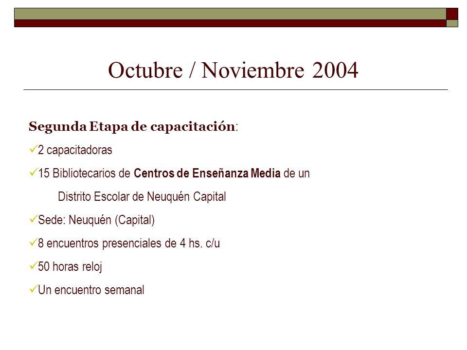 Octubre / Noviembre 2004 Segunda Etapa de capacitación : 2 capacitadoras 15 Bibliotecarios de Centros de Enseñanza Media de un Distrito Escolar de Neu