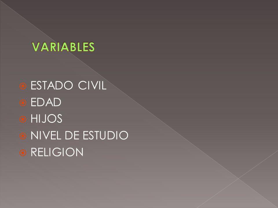 ESTADO CIVIL EDAD HIJOS NIVEL DE ESTUDIO RELIGION