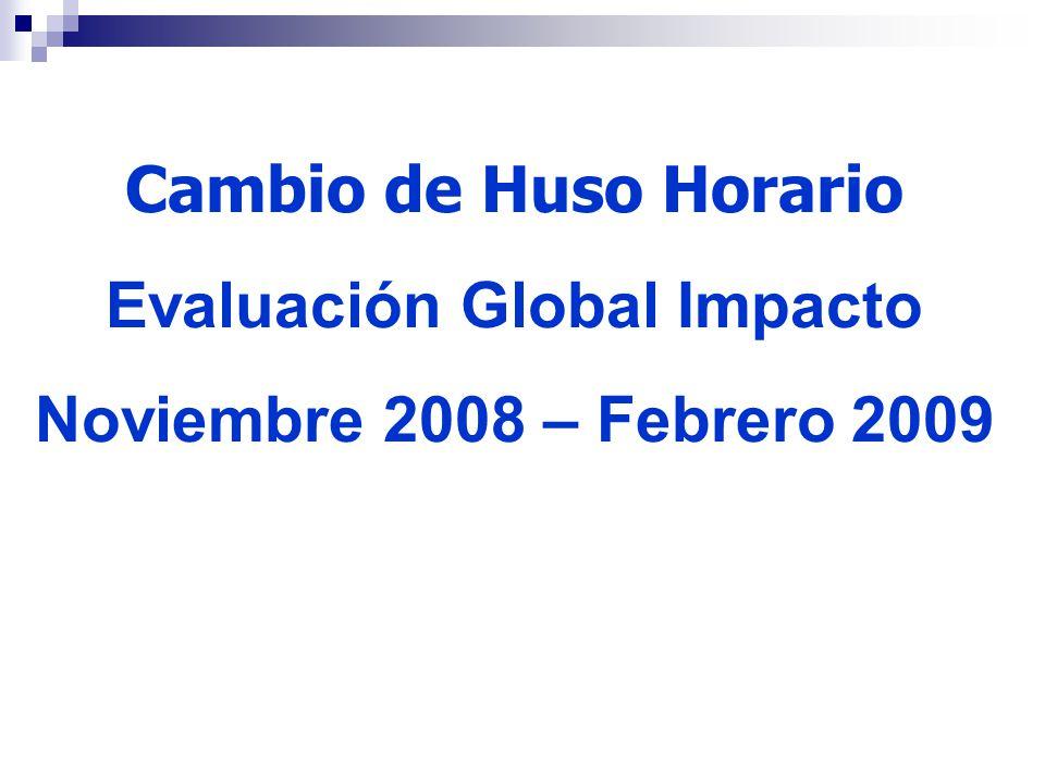 Cambio de Huso Horario Evaluación Global Impacto Noviembre 2008 – Febrero 2009