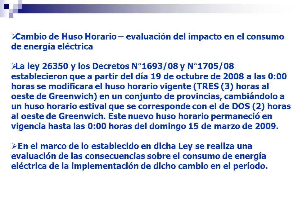 Cambio de Huso Horario – evaluación del impacto en el consumo de energía eléctrica La ley 26350 y los Decretos N°1693/08 y N°1705/08 establecieron que