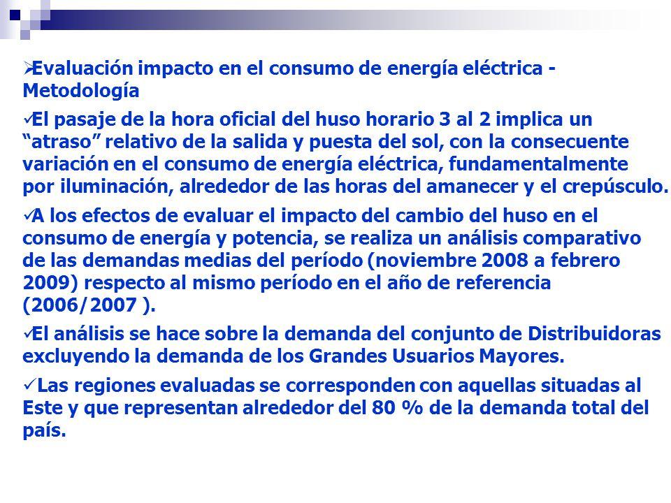 Evaluación impacto en el consumo de energía eléctrica - Metodología El pasaje de la hora oficial del huso horario 3 al 2 implica un atraso relativo de