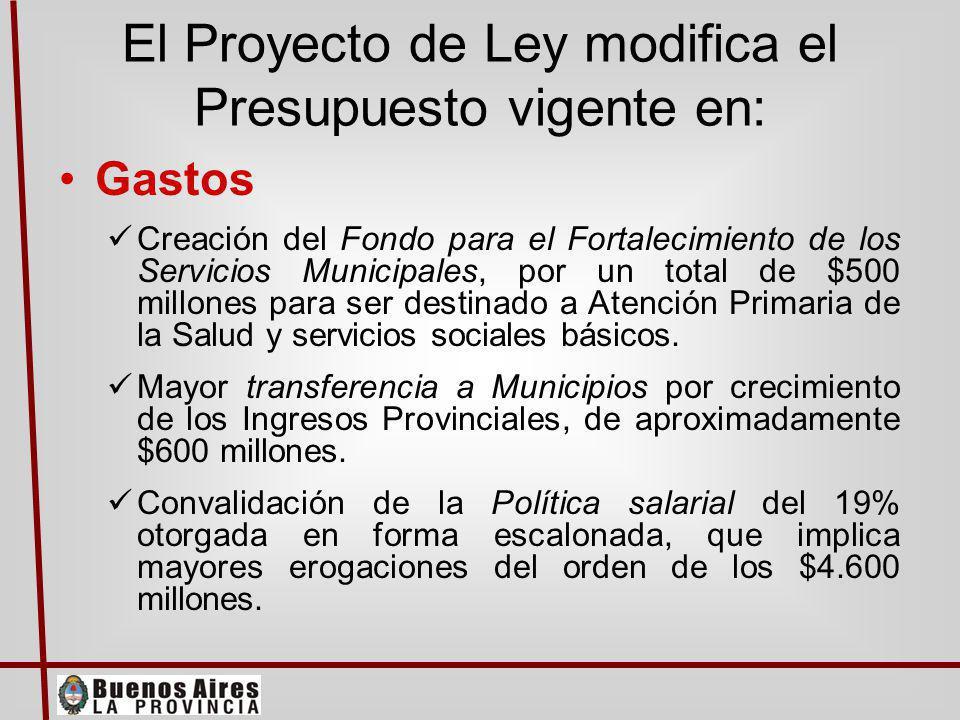 Gastos Creación del Fondo para el Fortalecimiento de los Servicios Municipales, por un total de $500 millones para ser destinado a Atención Primaria de la Salud y servicios sociales básicos.