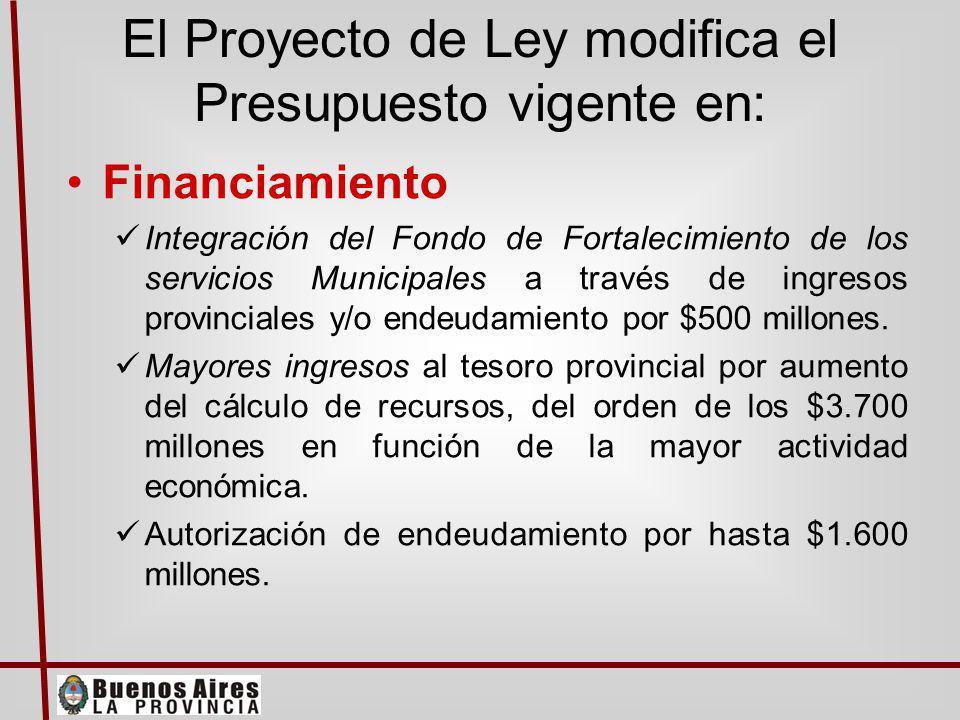 Financiamiento Integración del Fondo de Fortalecimiento de los servicios Municipales a través de ingresos provinciales y/o endeudamiento por $500 millones.