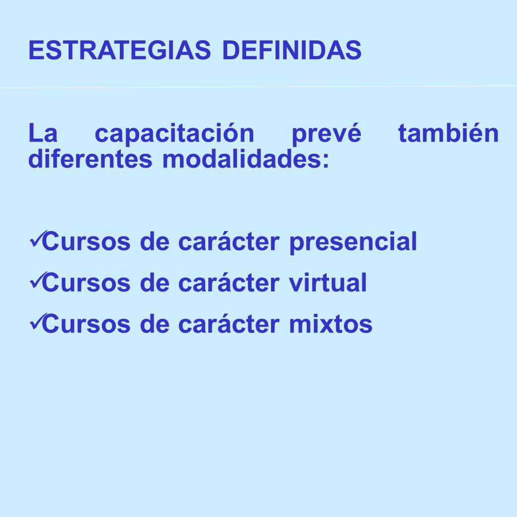 ESTRATEGIAS DEFINIDAS La capacitación prevé también diferentes modalidades: Cursos de carácter presencial Cursos de carácter virtual Cursos de carácter mixtos