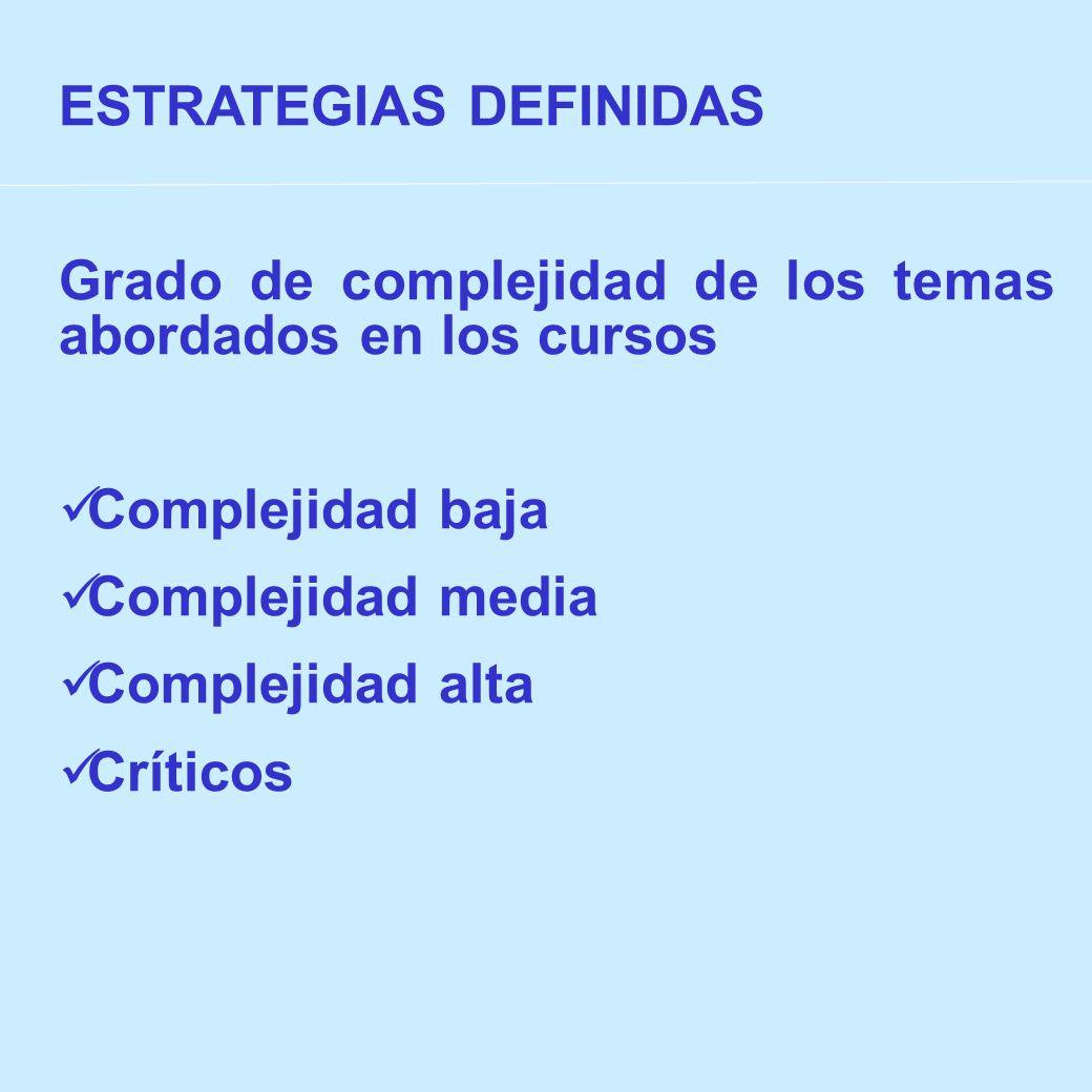 ESTRATEGIAS DEFINIDAS Grado de complejidad de los temas abordados en los cursos Complejidad baja Complejidad media Complejidad alta Críticos