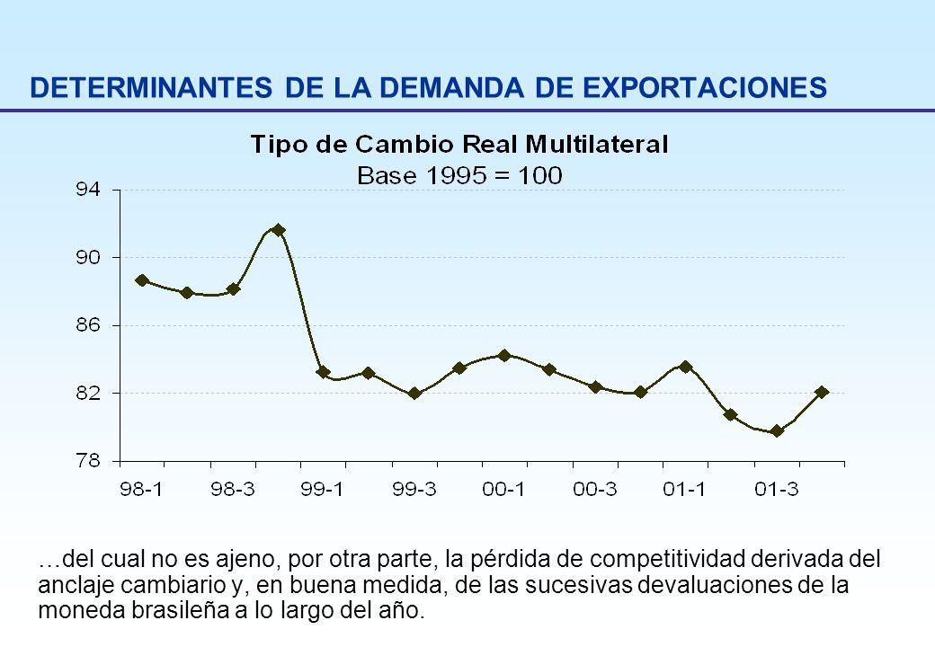 DETERMINANTES DE LA DEMANDA DE EXPORTACIONES …del cual no es ajeno, por otra parte, la pérdida de competitividad derivada del anclaje cambiario y, en buena medida, de las sucesivas devaluaciones de la moneda brasileña a lo largo del año.