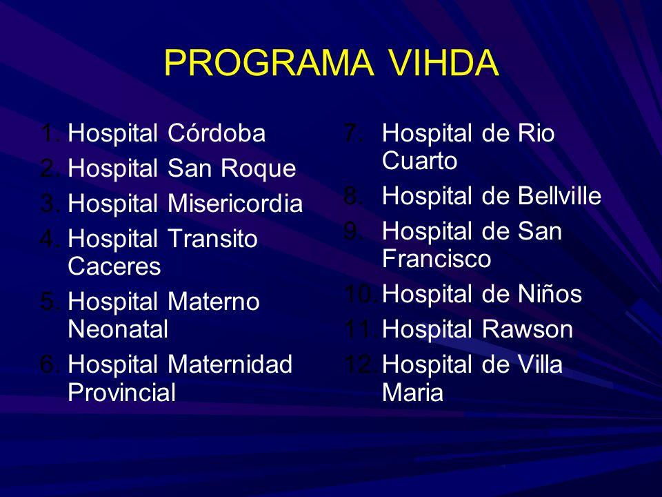 PROGRAMA VIHDA 1.Hospital Córdoba 2.Hospital San Roque 3.Hospital Misericordia 4.Hospital Transito Caceres 5.Hospital Materno Neonatal 6.Hospital Mate